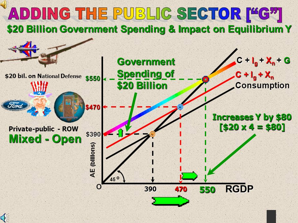 Mixed - Open ADDING THE PUBLIC SECTOR [ G ]